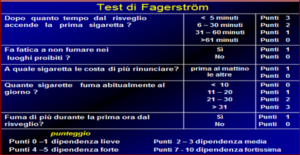 La gravità della dipendenza nel Test di Fagerström